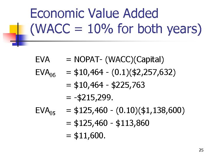 Economic Value Added (WACC = 10% for both years) EVA = NOPAT- (WACC)(Capital) EVA