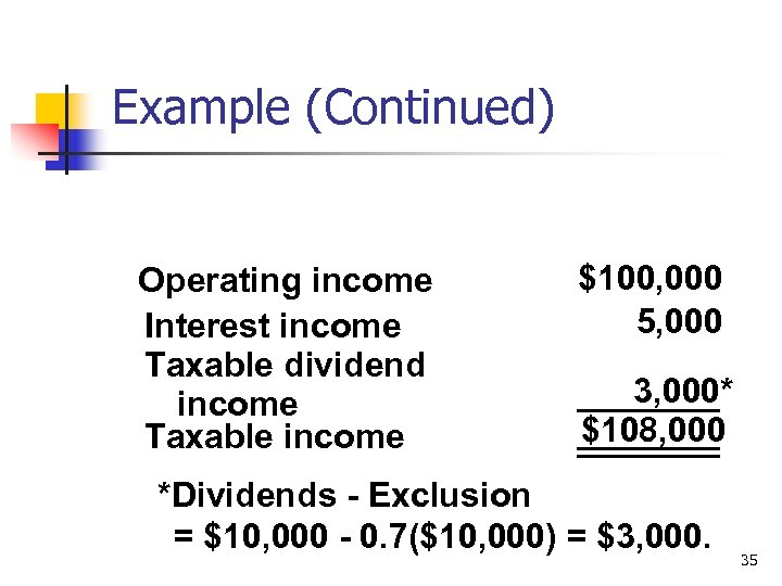 Example (Continued) Operating income Interest income Taxable dividend income Taxable income $100, 000 5,