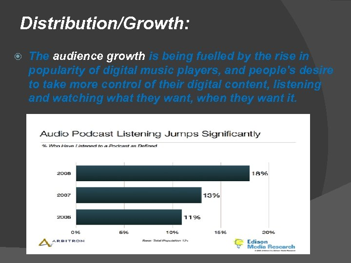 Distribution/Growth: The audience growth is being fuelled by the rise in popularity of digital