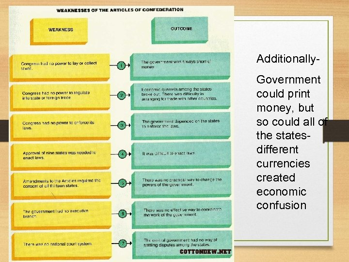 Additionally. Government could print money, but so could all of the statesdifferent currencies created