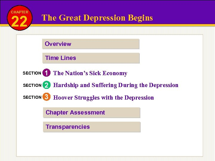 CHAPTER 22 The Great Depression Begins Overview Time Lines SECTION 1 The Nation's Sick