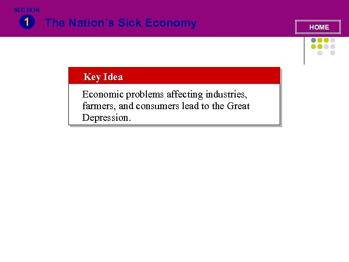 SECTION 1 The Nation's Sick Economy Key Idea Economic problems affecting industries, farmers, and