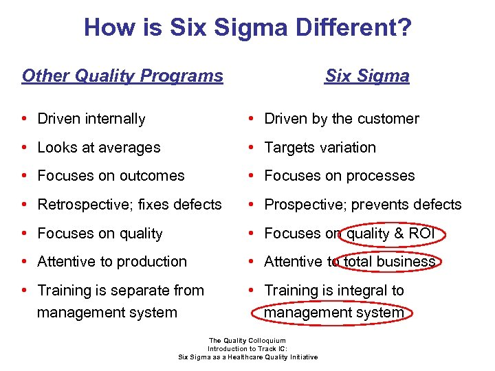 How is Six Sigma Different? Other Quality Programs Six Sigma • Driven internally •