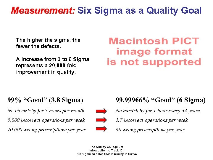 Measurement: Six Sigma as a Quality Goal The higher the sigma, the 3 fewer