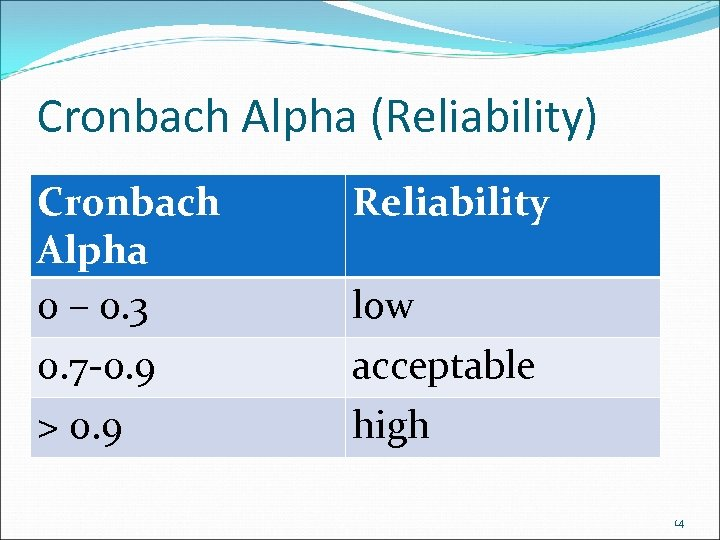 Cronbach Alpha (Reliability) Cronbach Alpha 0 – 0. 3 0. 7 -0. 9 Reliability