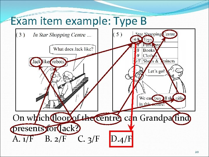 Exam item example: Type B On which floor of the centre, can Grandpa find
