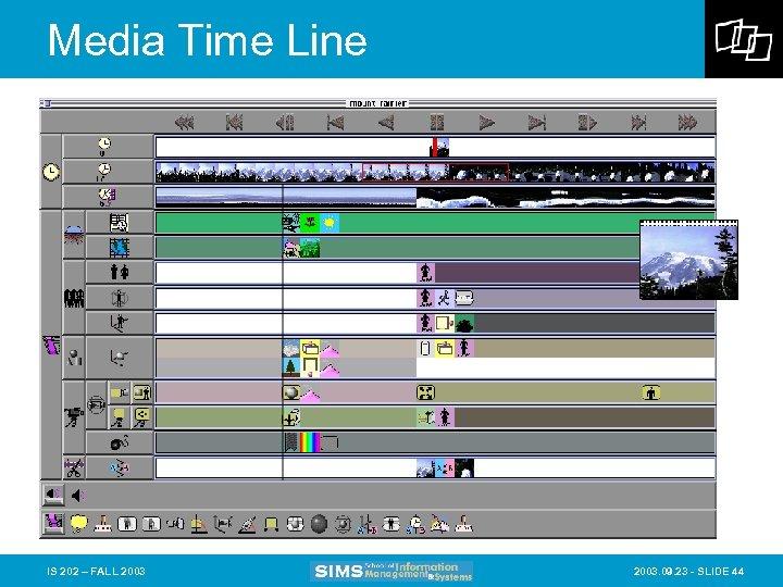 Media Time Line IS 202 – FALL 2003. 09. 23 - SLIDE 44