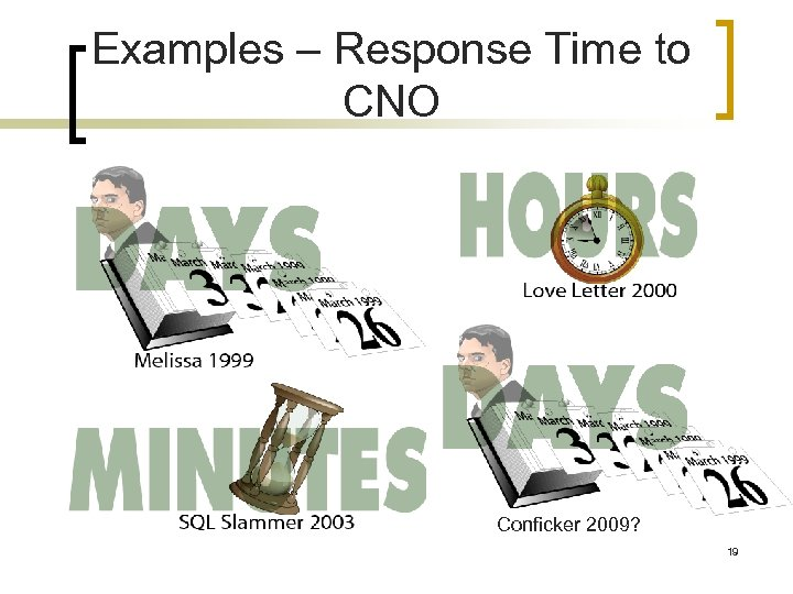 Examples – Response Time to CNO Conficker 2009? 19
