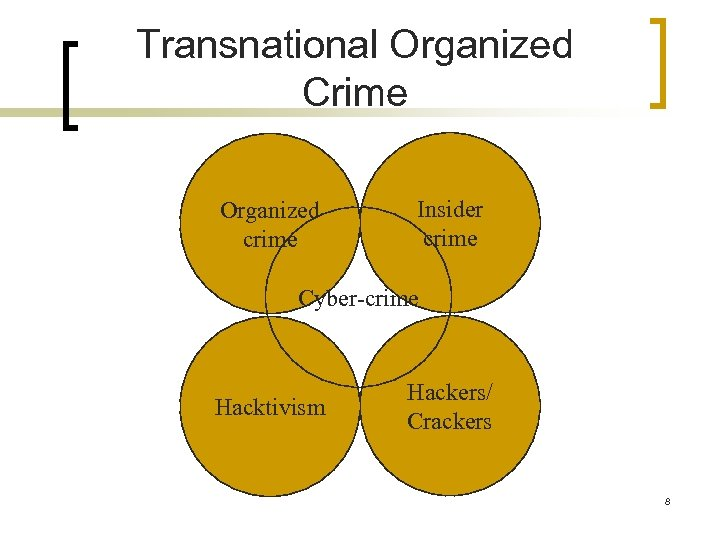 Transnational Organized Crime Organized crime Insider crime Cyber-crime Hacktivism Hackers/ Crackers 8