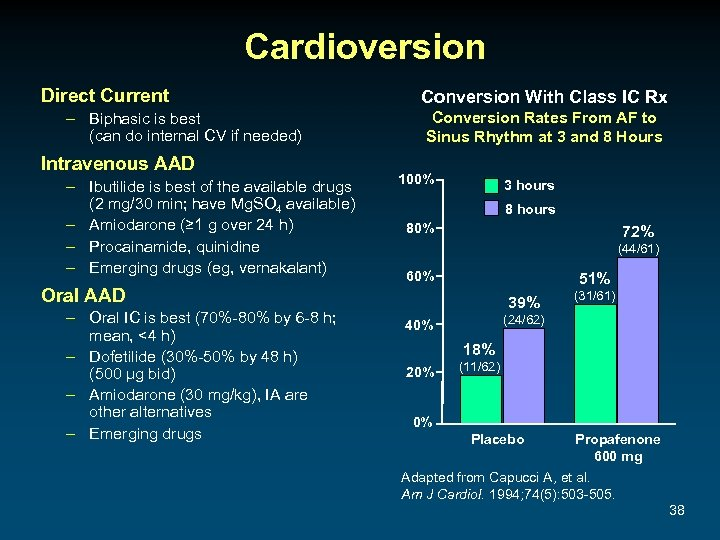 Cardioversion Direct Current – Biphasic is best (can do internal CV if needed) Intravenous