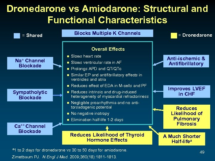 Dronedarone vs Amiodarone: Structural and Functional Characteristics Blocks Multiple K Channels = Shared =