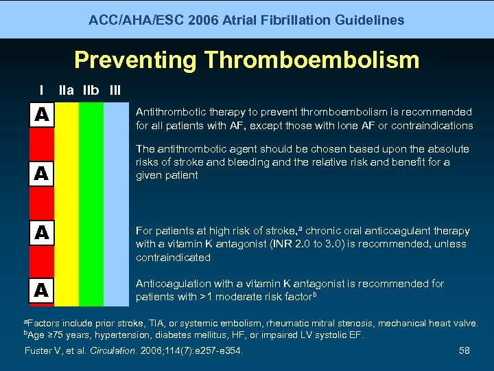 ACC/AHA/ESC 2006 Atrial Fibrillation Guidelines Preventing Thromboembolism I IIa IIb III A Antithrombotic therapy