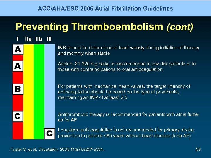 ACC/AHA/ESC 2006 Atrial Fibrillation Guidelines Preventing Thromboembolism (cont) I IIa IIb III A INR