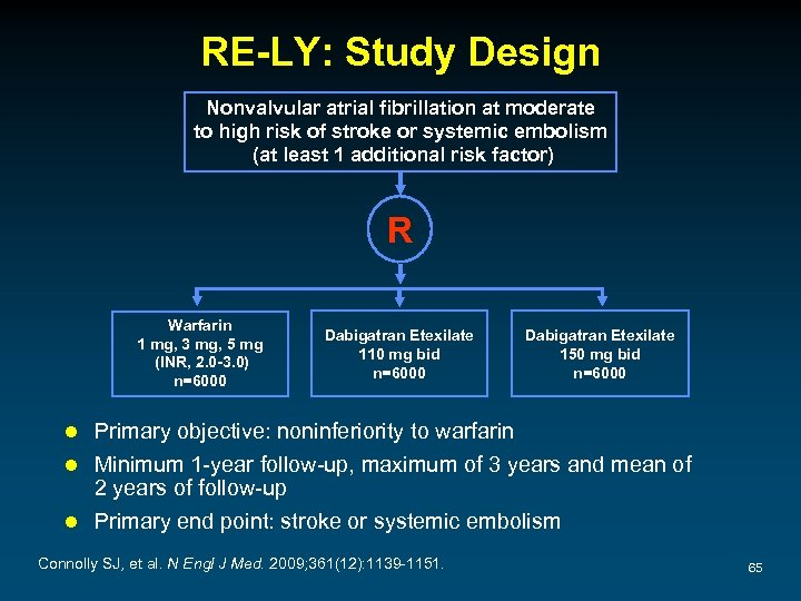 RE-LY: Study Design Nonvalvular atrial fibrillation at moderate to high risk of stroke or