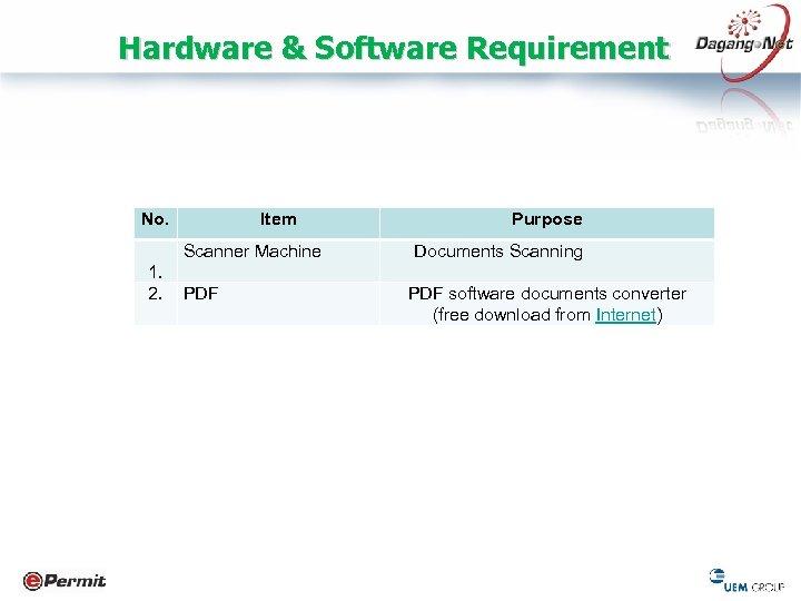 Hardware & Software Requirement No. Item Scanner Machine 1. 2. PDF Purpose Documents Scanning
