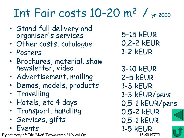 Int Fair costs 10 -20 m 2 / • Stand full delivery and organiser's