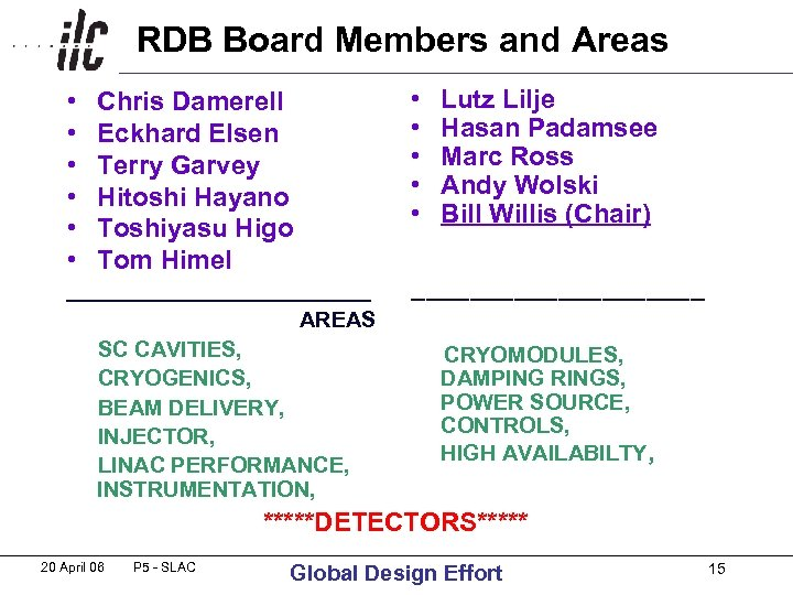 RDB Board Members and Areas • • • Chris Damerell Eckhard Elsen Terry Garvey