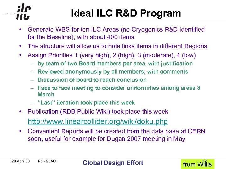 Ideal ILC R&D Program • Generate WBS for ten ILC Areas (no Cryogenics R&D