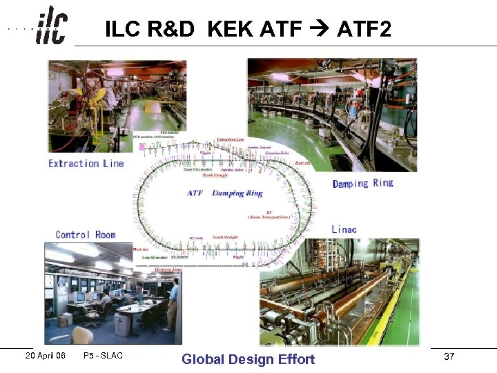 ILC R&D KEK ATF 2 20 April 06 P 5 - SLAC Global Design