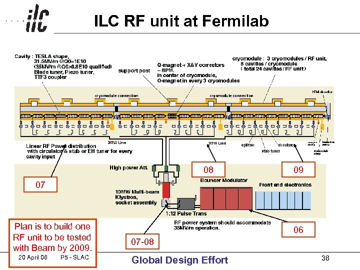 ILC RF unit at Fermilab 08 09 07 Plan is to build one RF