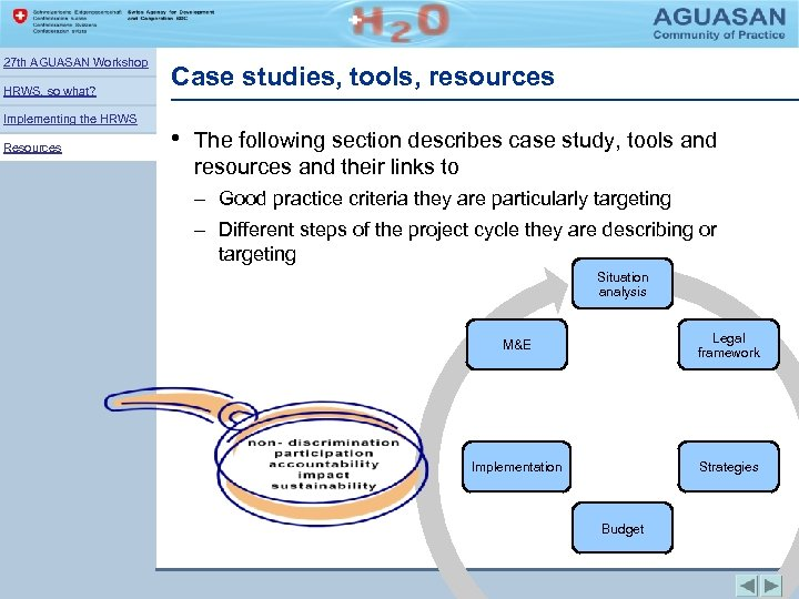 27 th AGUASAN Workshop HRWS, so what? Implementing the HRWS Resources Case studies, tools,