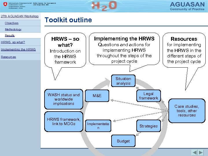 27 th AGUASAN Workshop Objectives Toolkit outline Methodology Results HRWS, so what? Implementing the