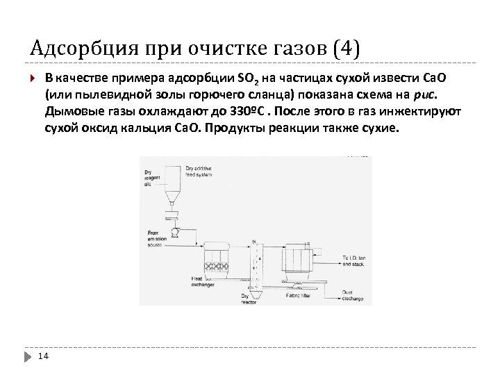 Адсорбция при очистке газов (4) В качестве примера адсорбции SO 2 на частицах сухой