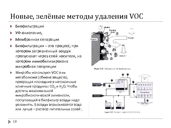 Новые, зелёные методы удаления VOC Биофильтрация УФ-окисление, Мембранная сепарация Биофильтрация – это процесс, при