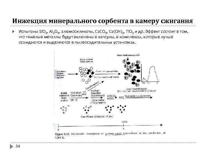 Инжекция минерального сорбента в камеру сжигания Испытаны Si. O 2, Al 2 O 3,
