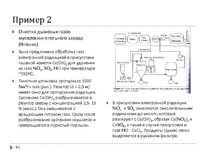 Пример 2 Очистка дымовых газов мусоросжигательного завода (Япония) Была предложена обработка газа электронной радиацией
