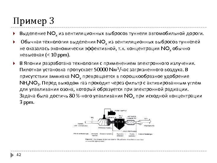 Пример 3 Выделение NOх из вентиляционных выбросов туннеля автомобильной дороги. Обычная технология выделения NOх