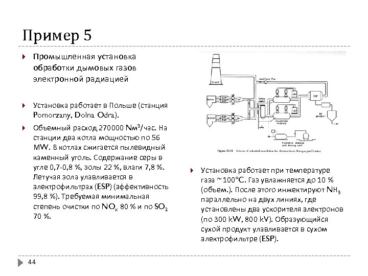 Пример 5 Промышленная установка обработки дымовых газов электронной радиацией Установка работает в Польше (станция