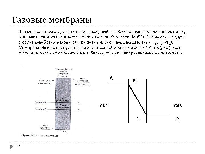 Газовые мембраны При мембранном разделении газов исходный газ обычно, имея высокое давление Р 1,