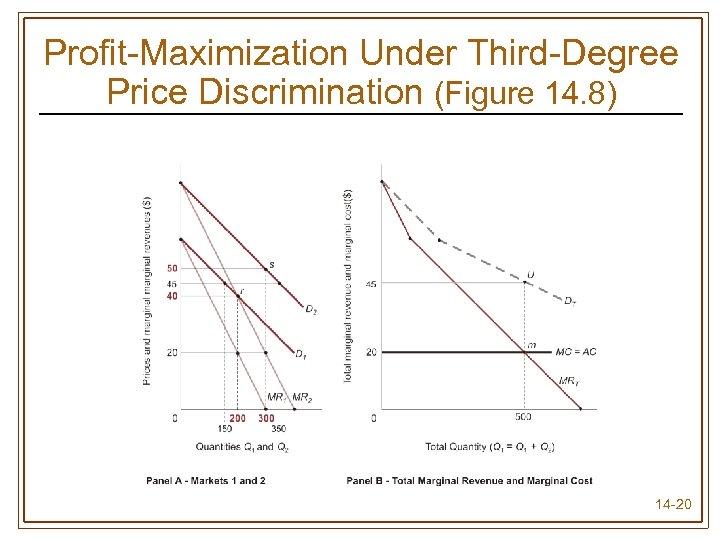 Profit-Maximization Under Third-Degree Price Discrimination (Figure 14. 8) 14 -20