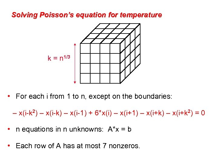 Solving Poisson's equation for temperature k = n 1/3 • For each i from
