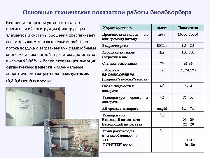 Основные технические показатели работы биоабсорбера Биофильтрационная установка за счет оригинальной конструкции фильтрующих Характеристика элементов