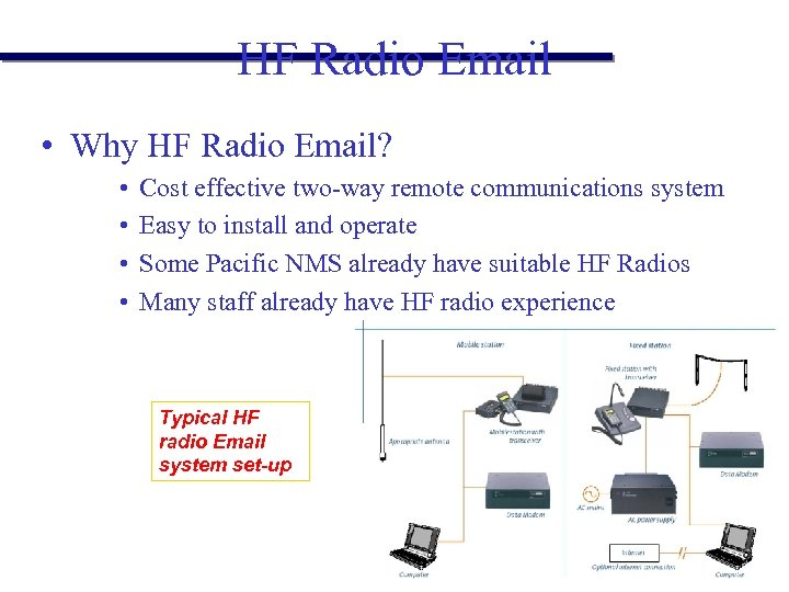 HF Radio Email • Why HF Radio Email? • • Cost effective two-way remote