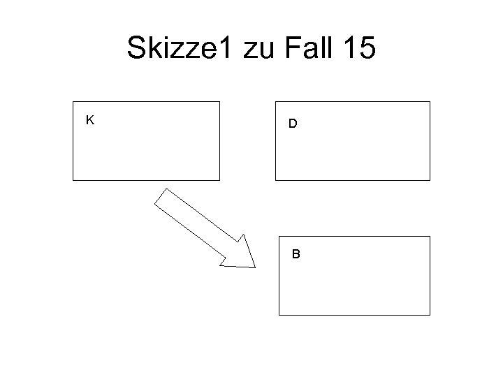 Skizze 1 zu Fall 15 K D B