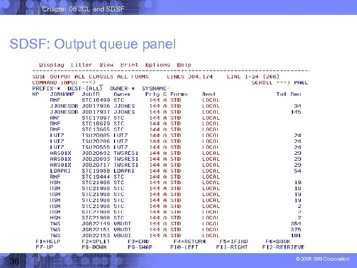 Chapter 06 JCL and SDSF: Output queue panel 36 © 2006 IBM Corporation
