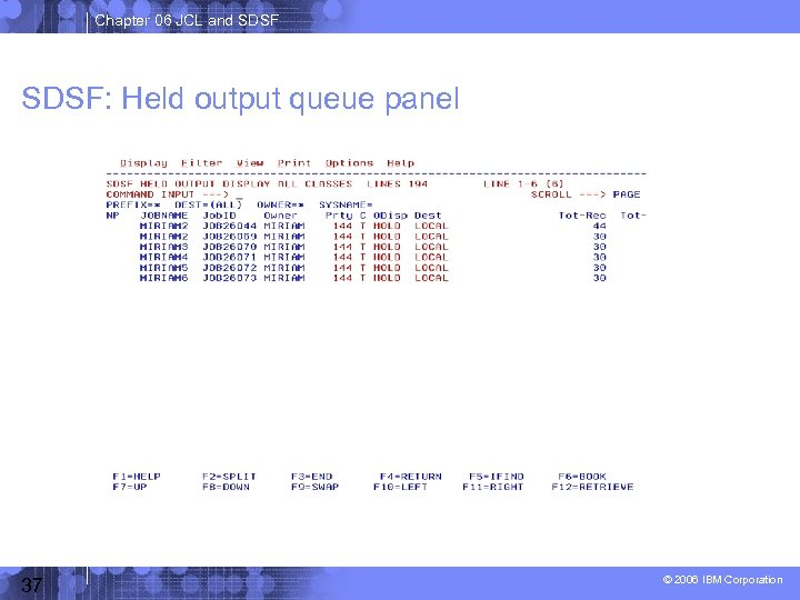 Chapter 06 JCL and SDSF: Held output queue panel 37 © 2006 IBM Corporation
