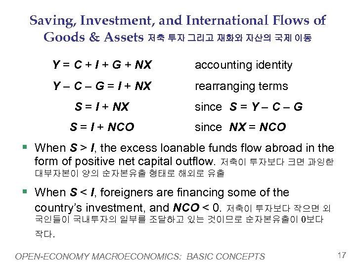 Saving, Investment, and International Flows of Goods & Assets 저축 투자 그리고 재화와 자산의