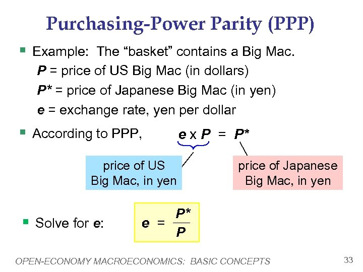 """Purchasing-Power Parity (PPP) § Example: The """"basket"""" contains a Big Mac. P = price"""