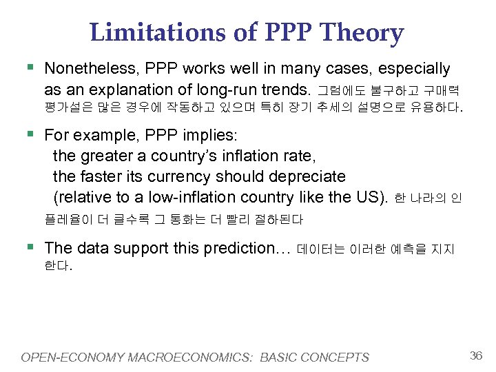 Limitations of PPP Theory § Nonetheless, PPP works well in many cases, especially as