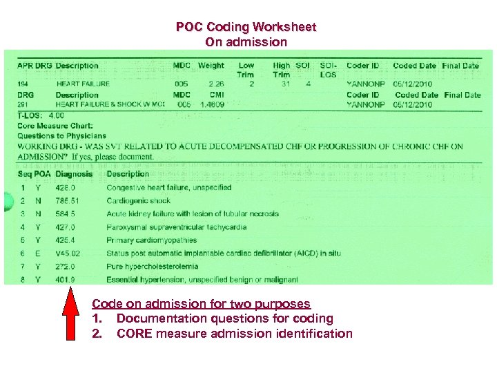 POC Coding Worksheet On admission Code on admission for two purposes 1. Documentation questions