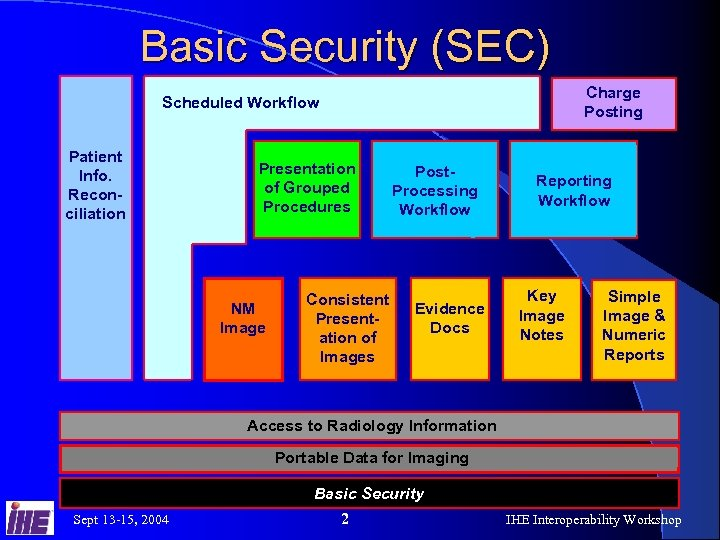Basic Security (SEC) Charge Posting Scheduled Workflow - Patient Info. Reconciliation Presentation of Grouped