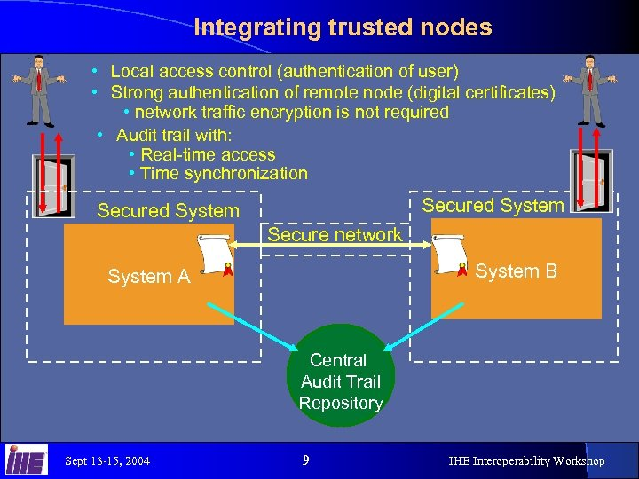 Integrating trusted nodes • Local access control (authentication of user) • Strong authentication of