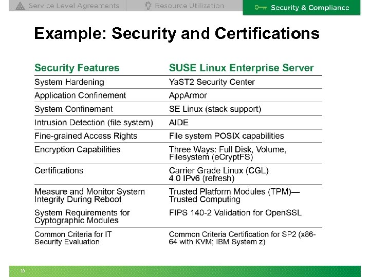Example: Security and Certifications 10
