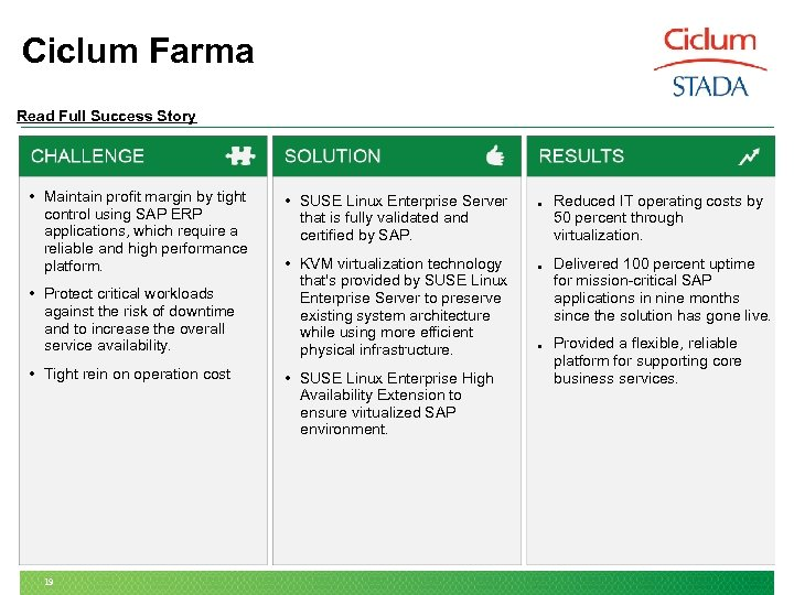 Ciclum Farma Read Full Success Story • Maintain profit margin by tight control using