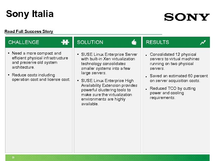 Sony Italia Read Full Success Story • Need a more compact and efficient physical