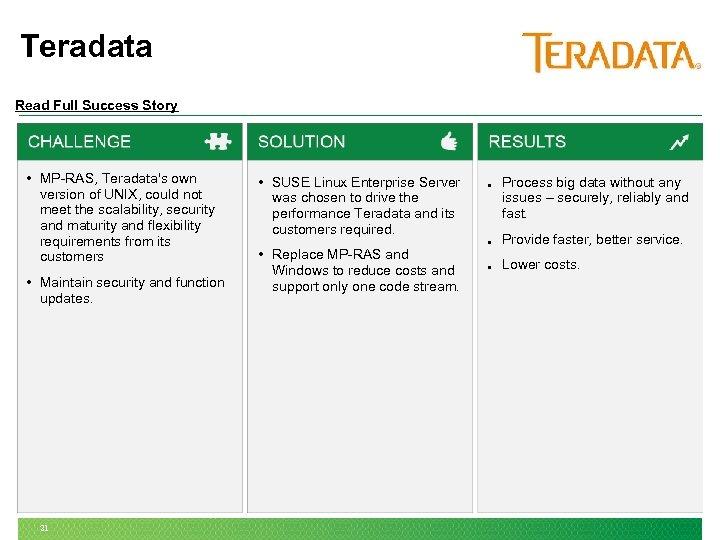 Teradata Read Full Success Story • MP-RAS, Teradata's own version of UNIX, could not